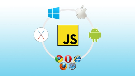 Javascript for Entreprenuers