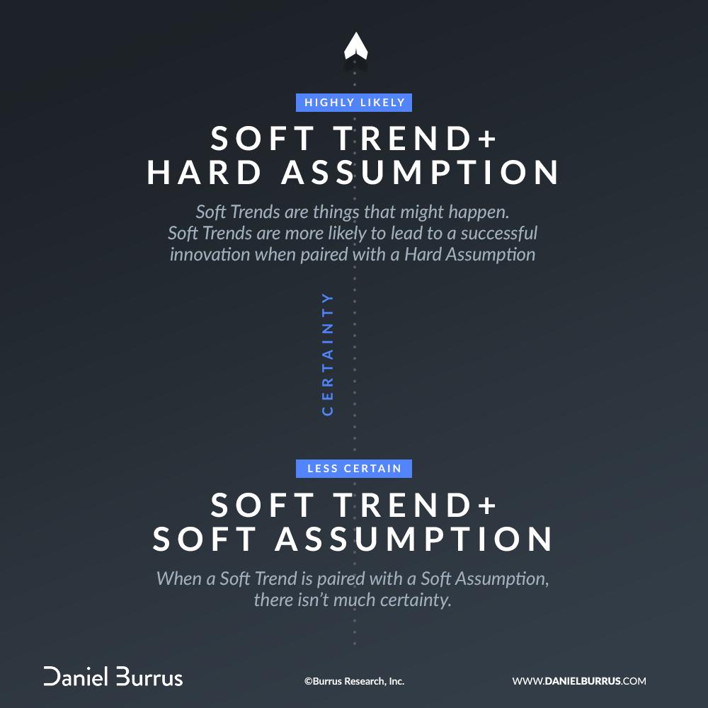 blog_Soft-Trend2